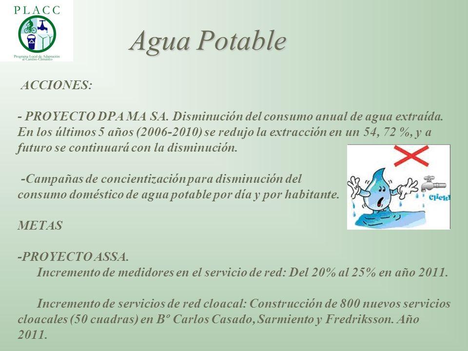 ACCIONES: - PROYECTO DPA MA SA. Disminución del consumo anual de agua extraída. En los últimos 5 años (2006-2010) se redujo la extracción en un 54, 72
