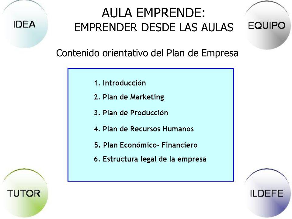 AULA EMPRENDE: EMPRENDER DESDE LAS AULAS Contenido orientativo del Plan de Empresa 1. Introducción 2. Plan de Marketing 3. Plan de Producción 4. Plan