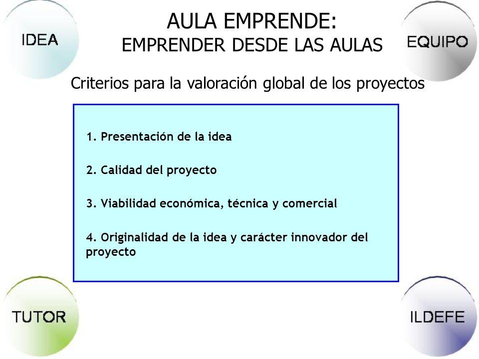 AULA EMPRENDE: EMPRENDER DESDE LAS AULAS Criterios para la valoración global de los proyectos 1. Presentación de la idea 2. Calidad del proyecto 3. Vi