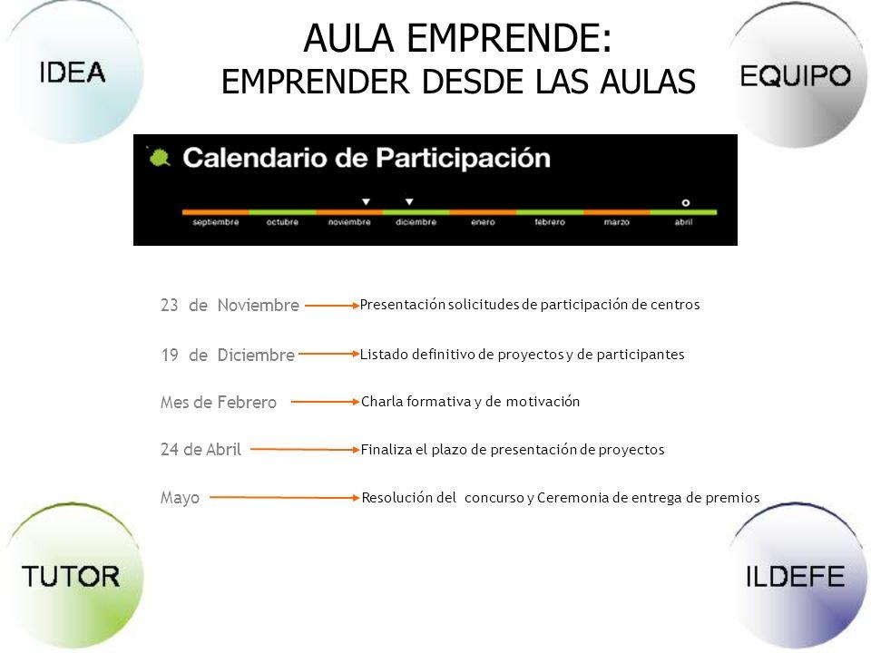 AULA EMPRENDE: EMPRENDER DESDE LAS AULAS 23 de Noviembre 19 de Diciembre Mes de Febrero 24 de Abril Mayo Presentación solicitudes de participación de