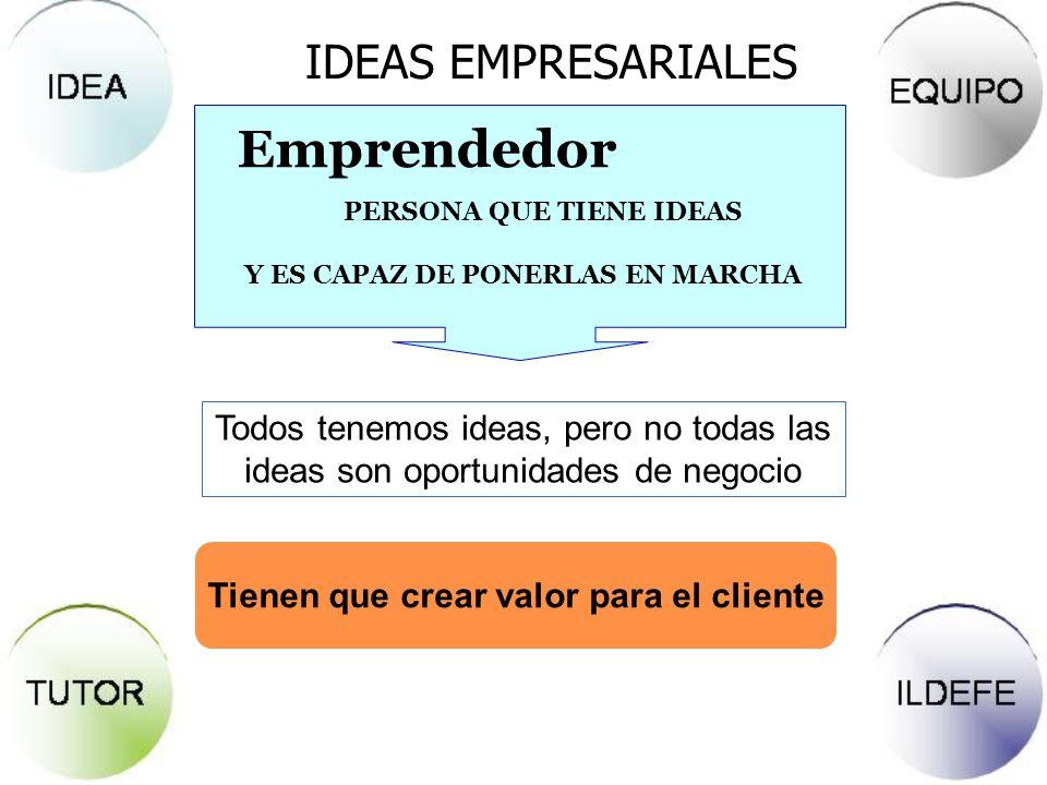 Emprendedor PERSONA QUE TIENE IDEAS Y ES CAPAZ DE PONERLAS EN MARCHA IDEAS EMPRESARIALES Tienen que crear valor para el cliente Todos tenemos ideas, p