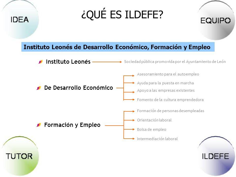 ¿QUÉ ES ILDEFE? Instituto Leonés de Desarrollo Económico, Formación y Empleo Sociedad pública promovida por el Ayuntamiento de León Instituto Leonés A