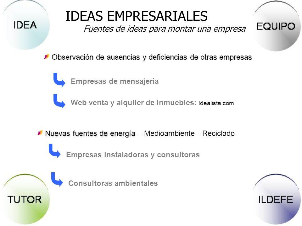 Empresas de mensajería Observación de ausencias y deficiencias de otras empresas Web venta y alquiler de inmuebles: Idealista.com Empresas instaladora