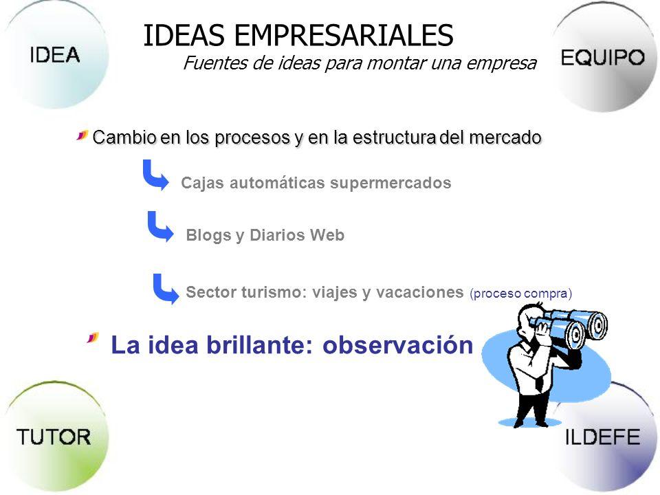 Cambio en los procesos y en la estructura del mercado Blogs y Diarios Web La idea brillante: observación Cajas automáticas supermercados Sector turism