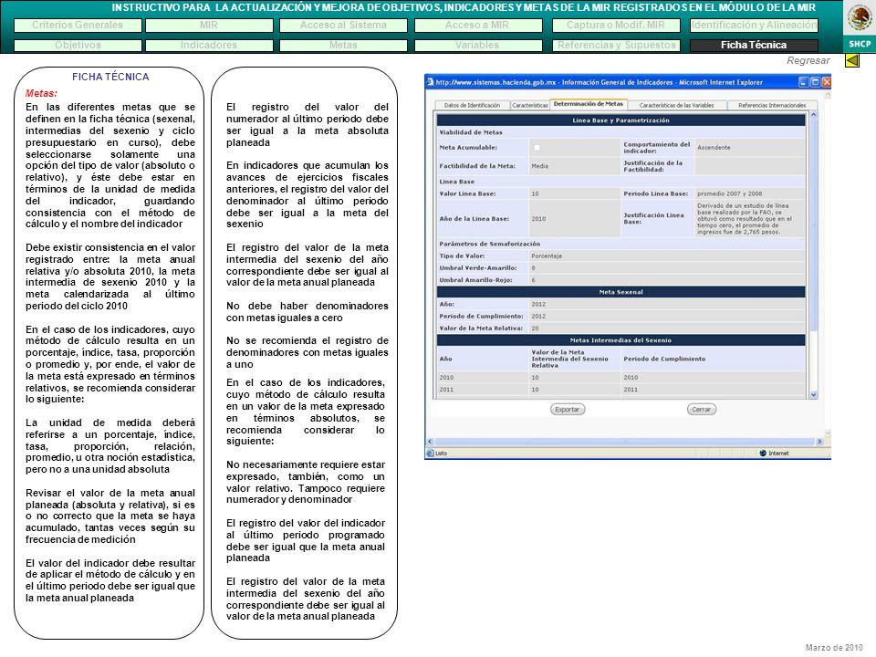 ObjetivosIndicadoresMetasVariablesReferencias y SupuestosFicha Técnica INSTRUCTIVO PARA LA ACTUALIZACIÓN Y MEJORA DE OBJETIVOS, INDICADORES Y METAS DE