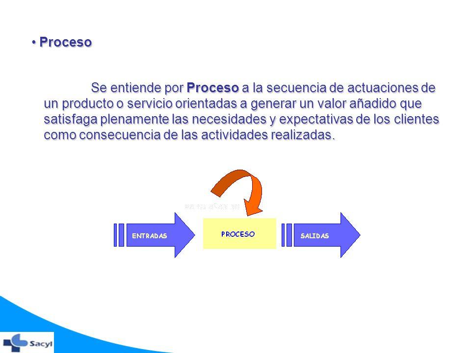 Proceso Proceso Se entiende por Proceso a la secuencia de actuaciones de un producto o servicio orientadas a generar un valor añadido que satisfaga pl