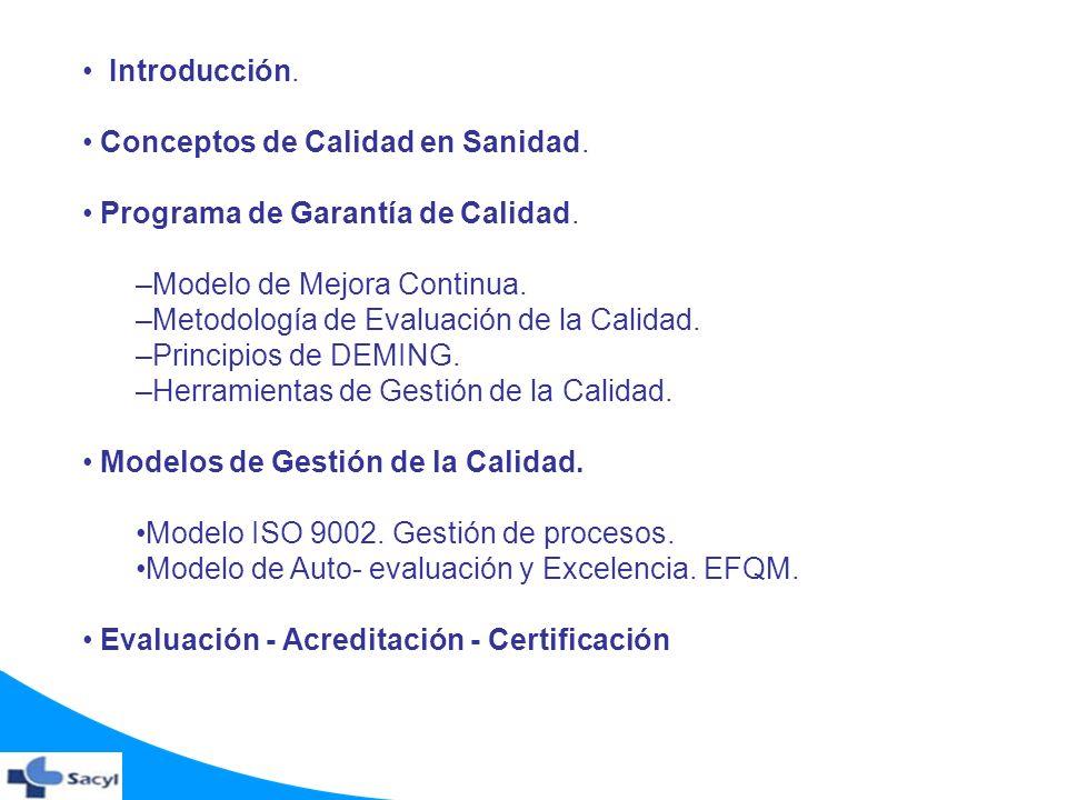 Introducción. Conceptos de Calidad en Sanidad. Programa de Garantía de Calidad. –Modelo de Mejora Continua. –Metodología de Evaluación de la Calidad.