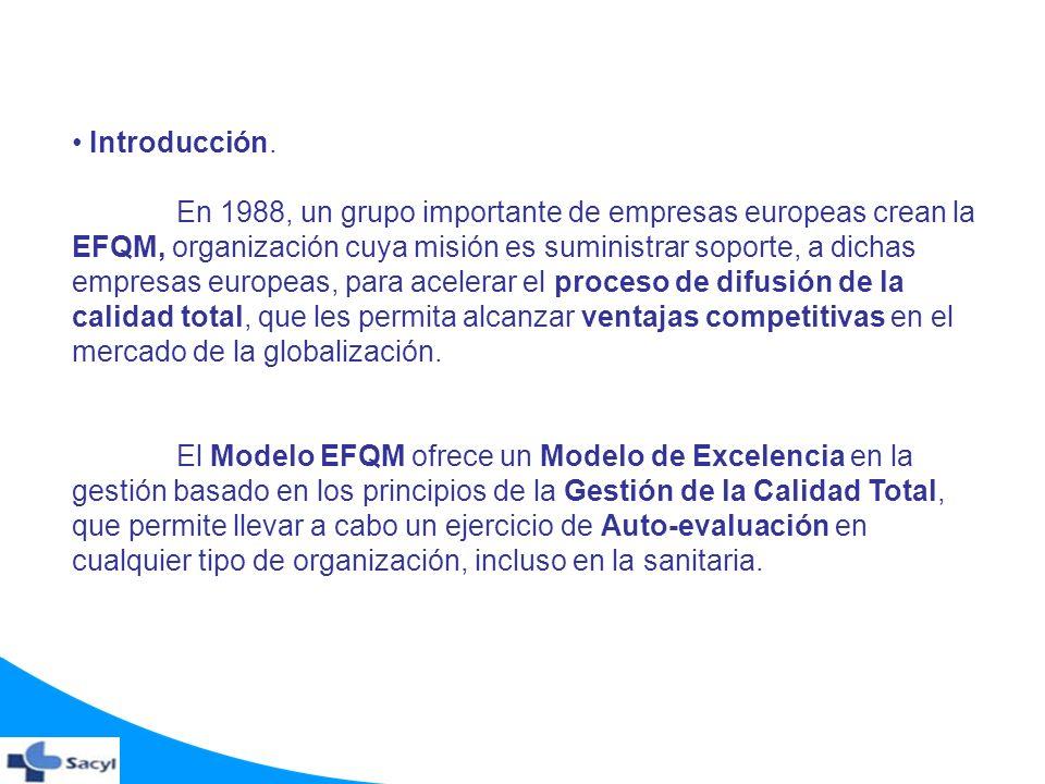 Introducción. En 1988, un grupo importante de empresas europeas crean la EFQM, organización cuya misión es suministrar soporte, a dichas empresas euro