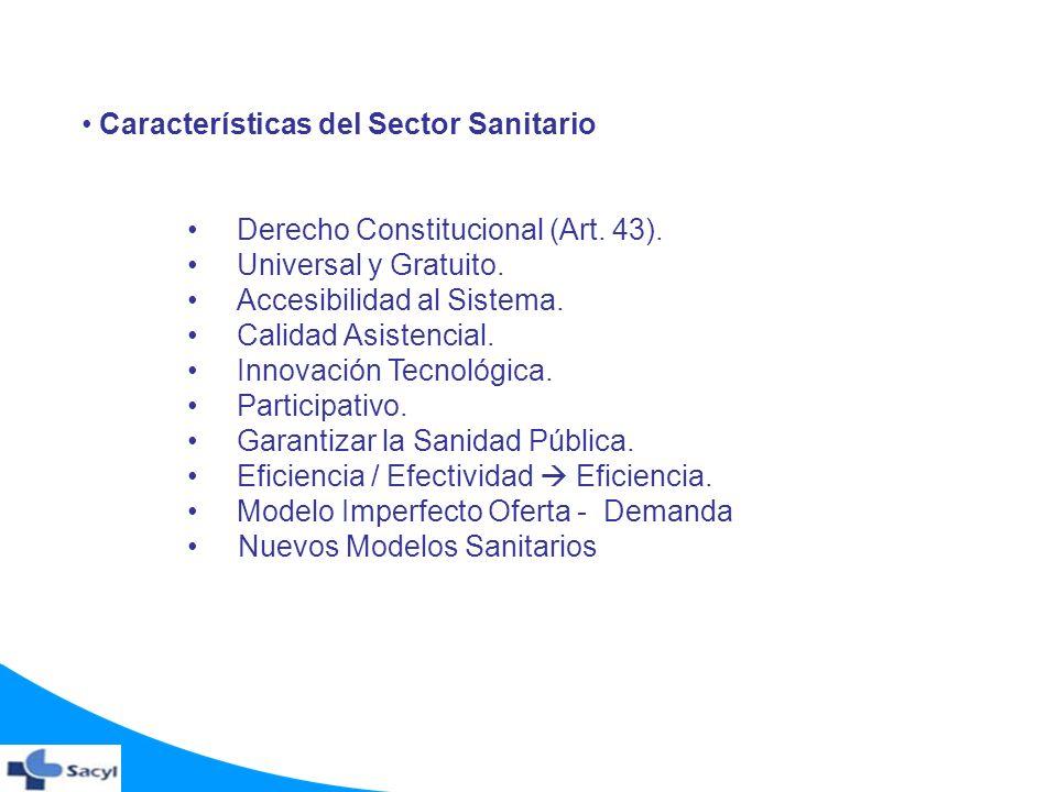 Características del Sector Sanitario Derecho Constitucional (Art. 43). Universal y Gratuito. Accesibilidad al Sistema. Calidad Asistencial. Innovación