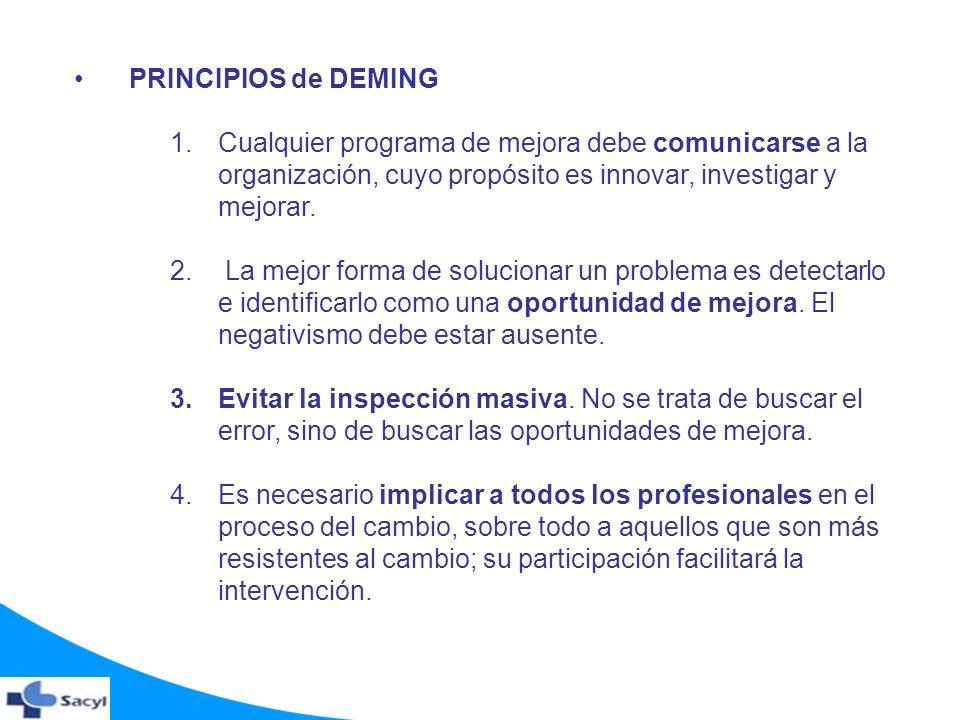 PRINCIPIOS de DEMING 1.Cualquier programa de mejora debe comunicarse a la organización, cuyo propósito es innovar, investigar y mejorar. 2. La mejor f