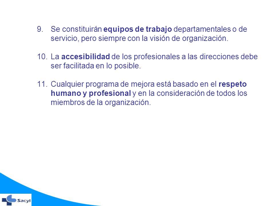 9.Se constituirán equipos de trabajo departamentales o de servicio, pero siempre con la visión de organización. 10.La accesibilidad de los profesional
