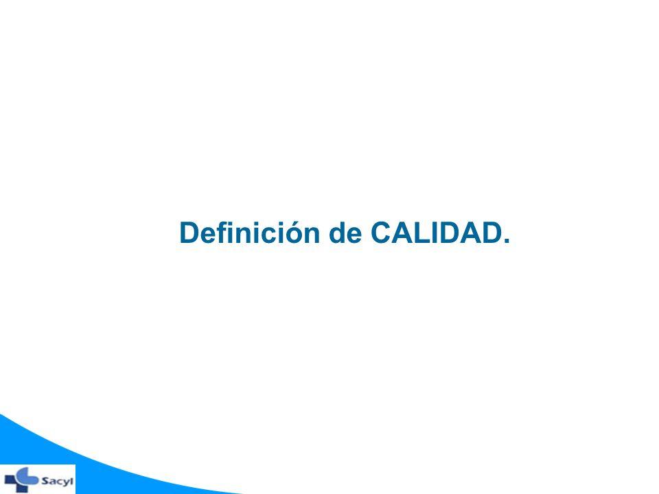 Definición de CALIDAD.
