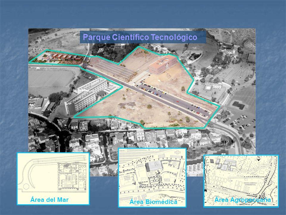 Parque Científico Tecnológico Área del Mar Área Biomédica Área Agropecuaria