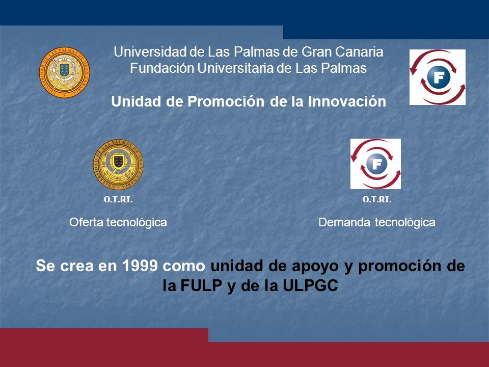 Universidad de Las Palmas de Gran Canaria Fundación Universitaria de Las Palmas Unidad de Promoción de la Innovación O.T.RI. Oferta tecnológicaDemanda