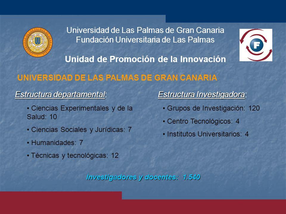 Universidad de Las Palmas de Gran Canaria Fundación Universitaria de Las Palmas Unidad de Promoción de la Innovación UNIVERSIDAD DE LAS PALMAS DE GRAN