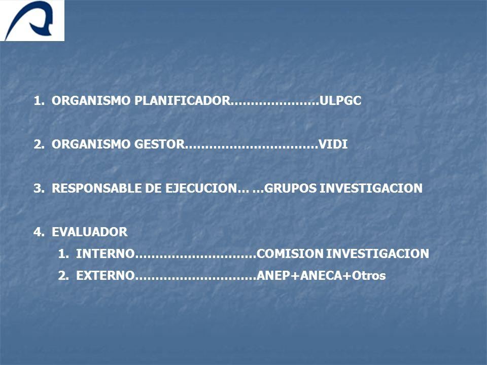 1.ORGANISMO PLANIFICADOR………………….ULPGC 2.ORGANISMO GESTOR……………………………VIDI 3.RESPONSABLE DE EJECUCION… …GRUPOS INVESTIGACION 4.EVALUADOR 1.INTERNO…………………