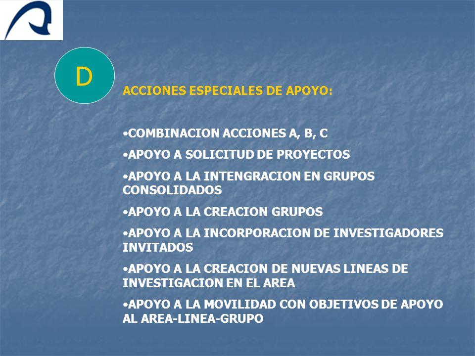 D ACCIONES ESPECIALES DE APOYO: COMBINACION ACCIONES A, B, C APOYO A SOLICITUD DE PROYECTOS APOYO A LA INTENGRACION EN GRUPOS CONSOLIDADOS APOYO A LA