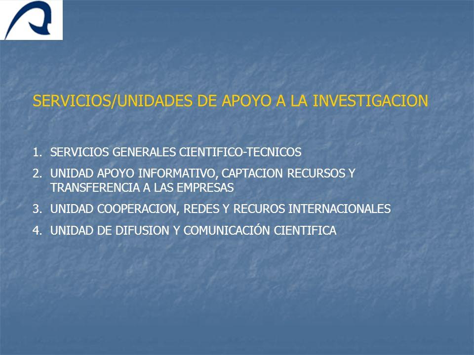 SERVICIOS/UNIDADES DE APOYO A LA INVESTIGACION 1.SERVICIOS GENERALES CIENTIFICO-TECNICOS 2.UNIDAD APOYO INFORMATIVO, CAPTACION RECURSOS Y TRANSFERENCI