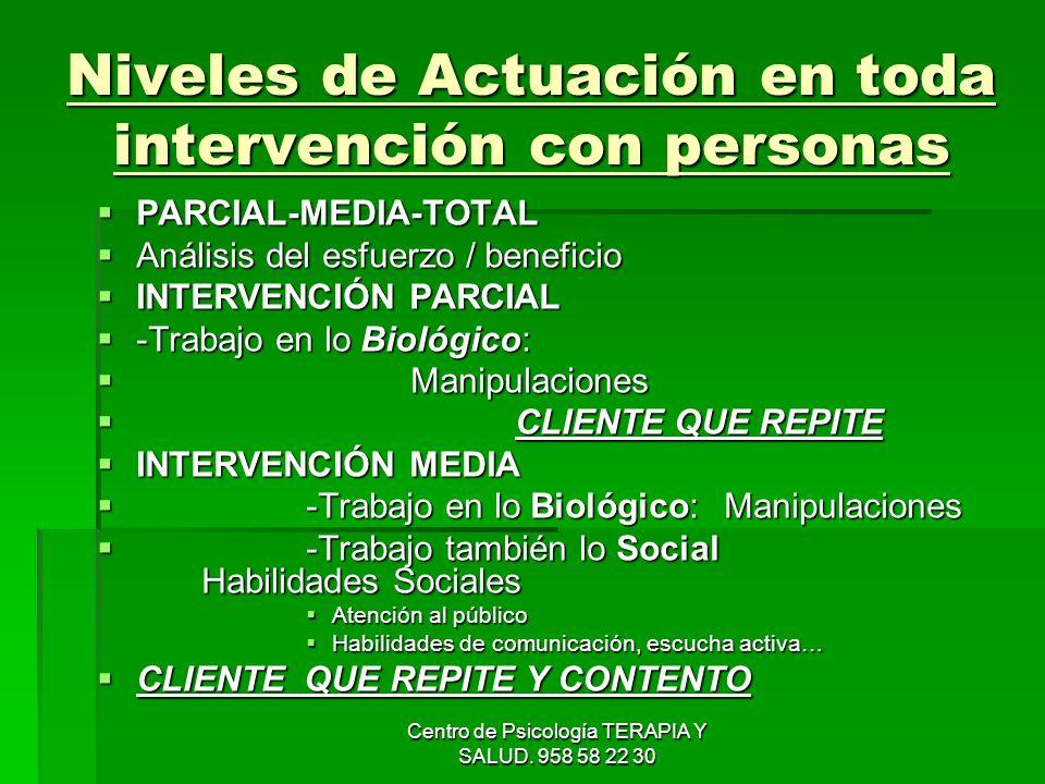 Centro de Psicología TERAPIA Y SALUD. 958 58 22 30 Niveles de Actuación en toda intervención con personas PARCIAL-MEDIA-TOTAL PARCIAL-MEDIA-TOTAL Anál