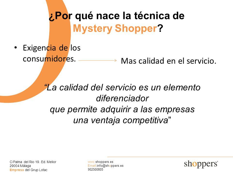 C/Palma del Rio 19. Ed. Melior 29004 Málaga Empresa del Grup Lotac www.shoppers.es Email:info@shoppers.es 902500805 O ¿Por qué nace la técnica de Myst