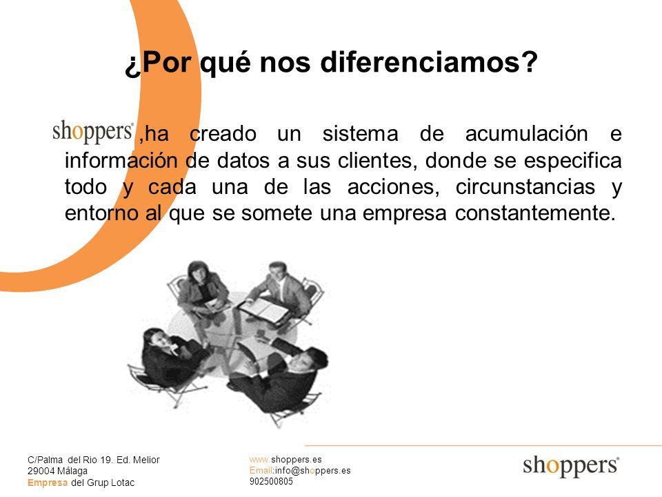 C/Palma del Rio 19. Ed. Melior 29004 Málaga Empresa del Grup Lotac www.shoppers.es Email:info@shoppers.es 902500805 O ¿Por qué nos diferenciamos?,ha c