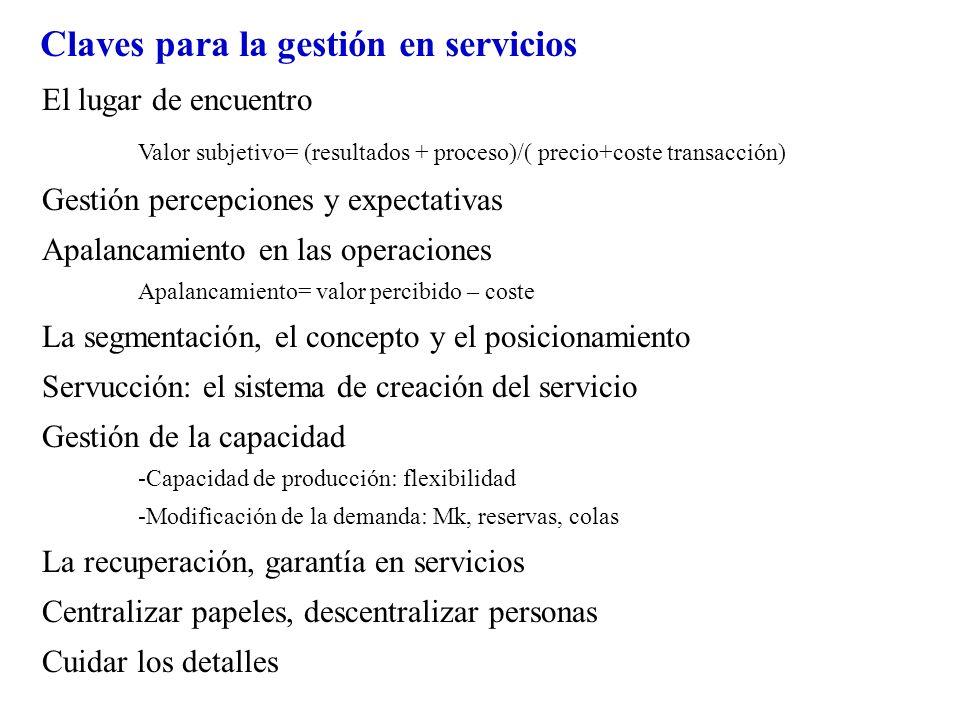 Claves para la gestión en servicios El lugar de encuentro Valor subjetivo= (resultados + proceso)/( precio+coste transacción) Gestión percepciones y e