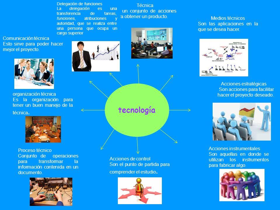 Tecnologia proyecto Tecnica proceso producto Acciones de control Acciones estrategi cas Herramientas y mauinaria Energia,acciones instrumentales y materiales