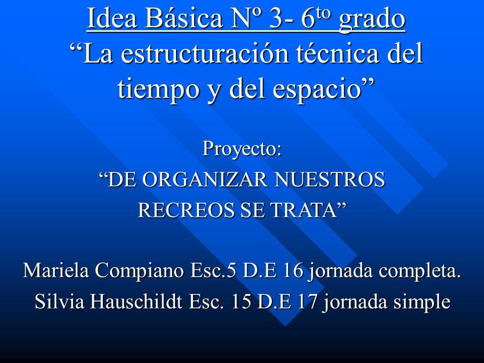 Idea Básica Nº 3- 6 to grado La estructuración técnica del tiempo y del espacio Mariela Compiano Esc.5 D.E 16 jornada completa.