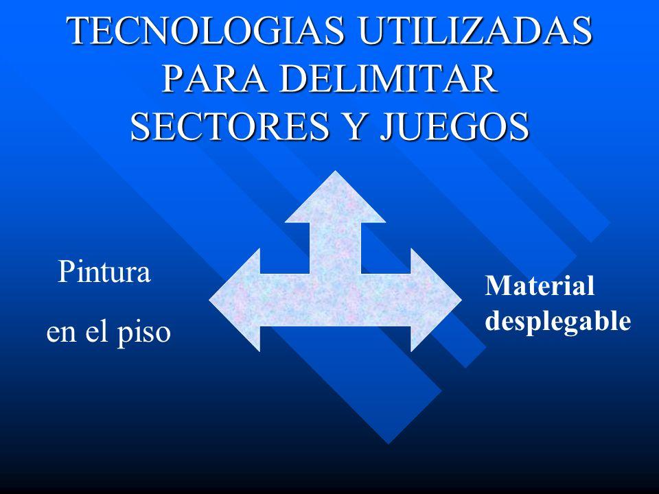 TECNOLOGIAS TECNOLOGIAS UTILIZADAS PARA DELIMITAR SECTORES Y JUEGOS Pintura en el piso Material desplegable