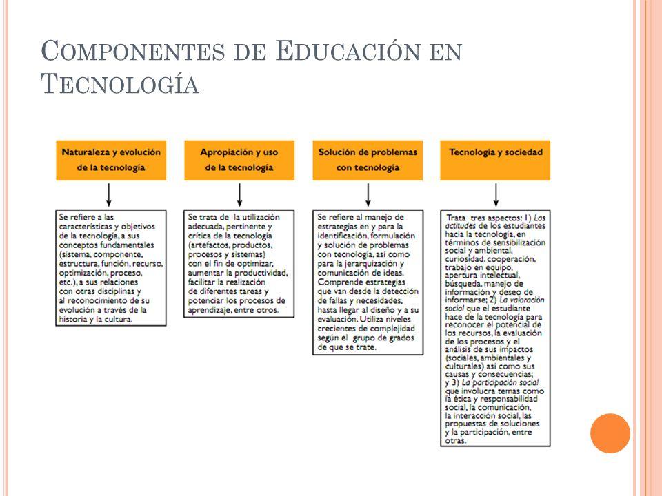 C OMPONENTES DE E DUCACIÓN EN T ECNOLOGÍA