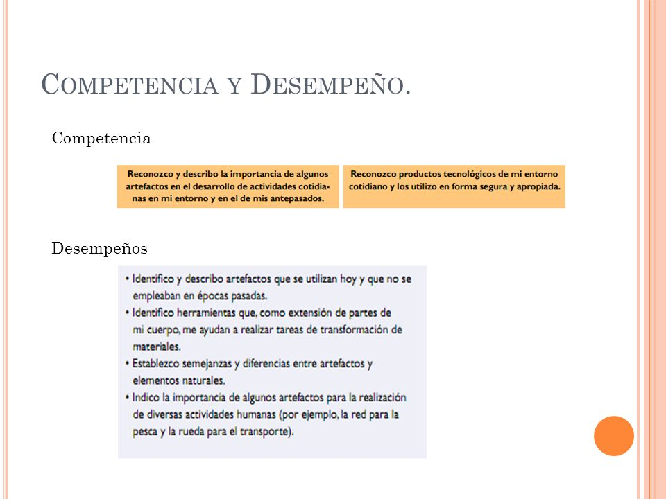 C OMPETENCIA Y D ESEMPEÑO. Competencia Desempeños
