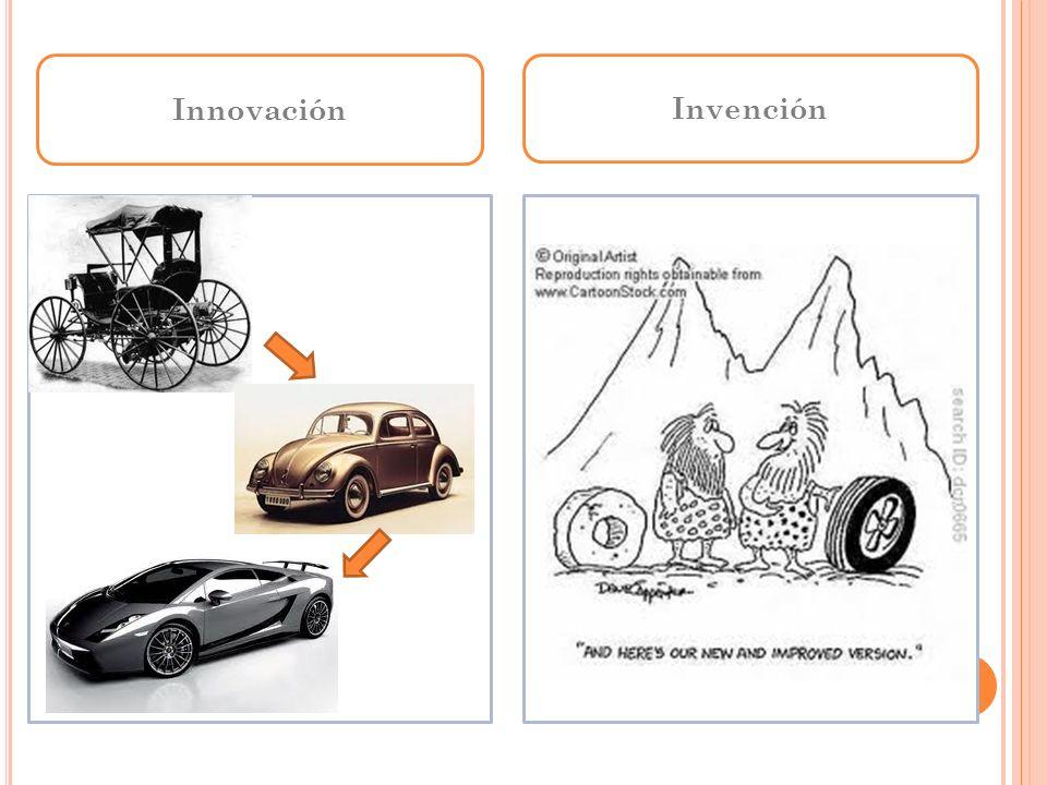 Innovación Invención