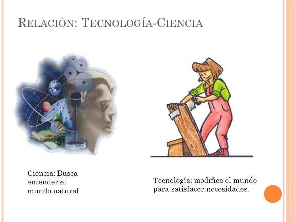 R ELACIÓN : T ECNOLOGÍA -C IENCIA Ciencia: Busca entender el mundo natural Tecnología: modifica el mundo para satisfacer necesidades.