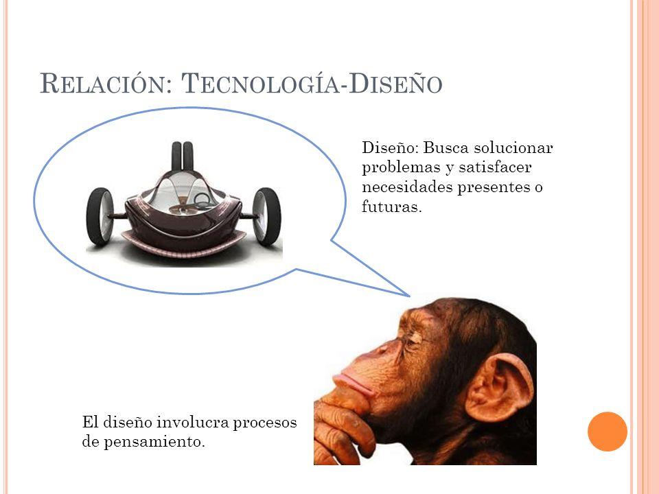 R ELACIÓN : T ECNOLOGÍA -D ISEÑO Diseño: Busca solucionar problemas y satisfacer necesidades presentes o futuras. El diseño involucra procesos de pens
