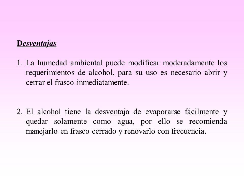 Desventajas 1.La humedad ambiental puede modificar moderadamente los requerimientos de alcohol, para su uso es necesario abrir y cerrar el frasco inme