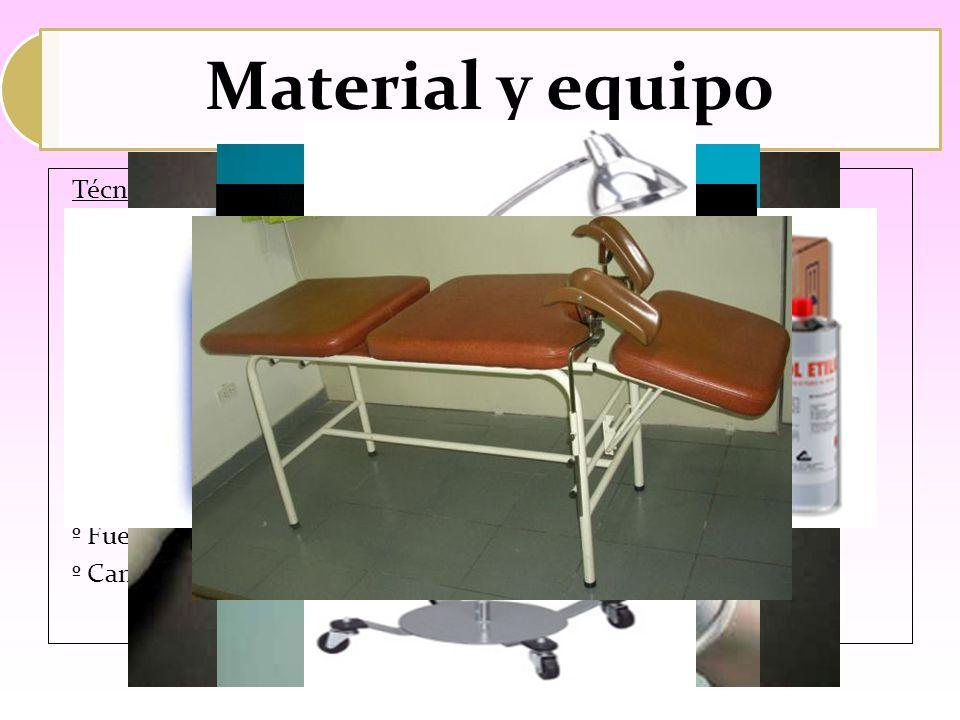 Material y equipo Técnica Actual º Hoja de solicitud º Porta Objeto º Maskin tape º Espátula de Ayre º Especulo vaginal º Guantes descartables º Spray
