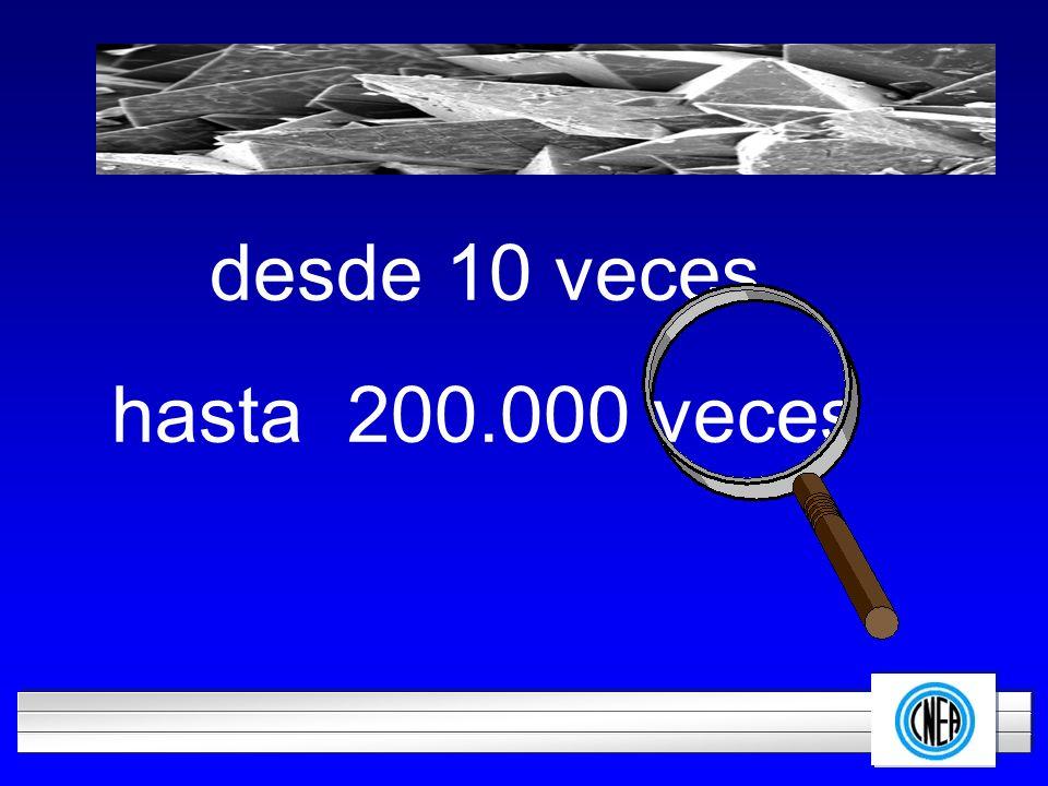 LOGOTIPO DE SU EMPRESA desde 10 veces hasta 200.000 veces