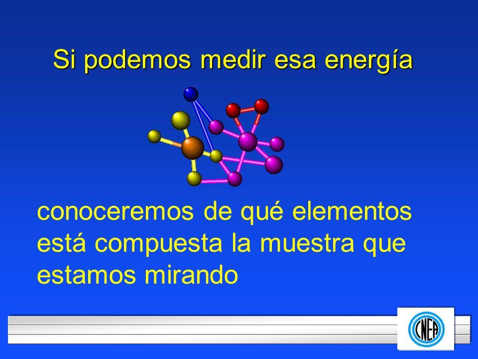 LOGOTIPO DE SU EMPRESA Si podemos medir esa energía conoceremos de qué elementos está compuesta la muestra que estamos mirando