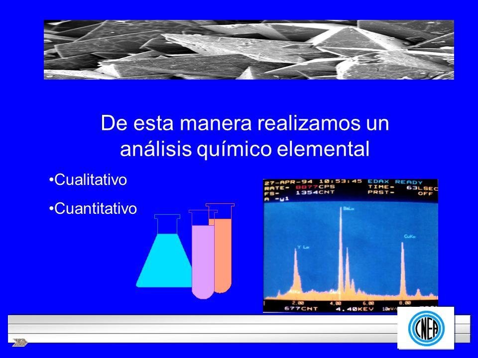 LOGOTIPO DE SU EMPRESA De esta manera realizamos un análisis químico elemental Cualitativo Cuantitativo