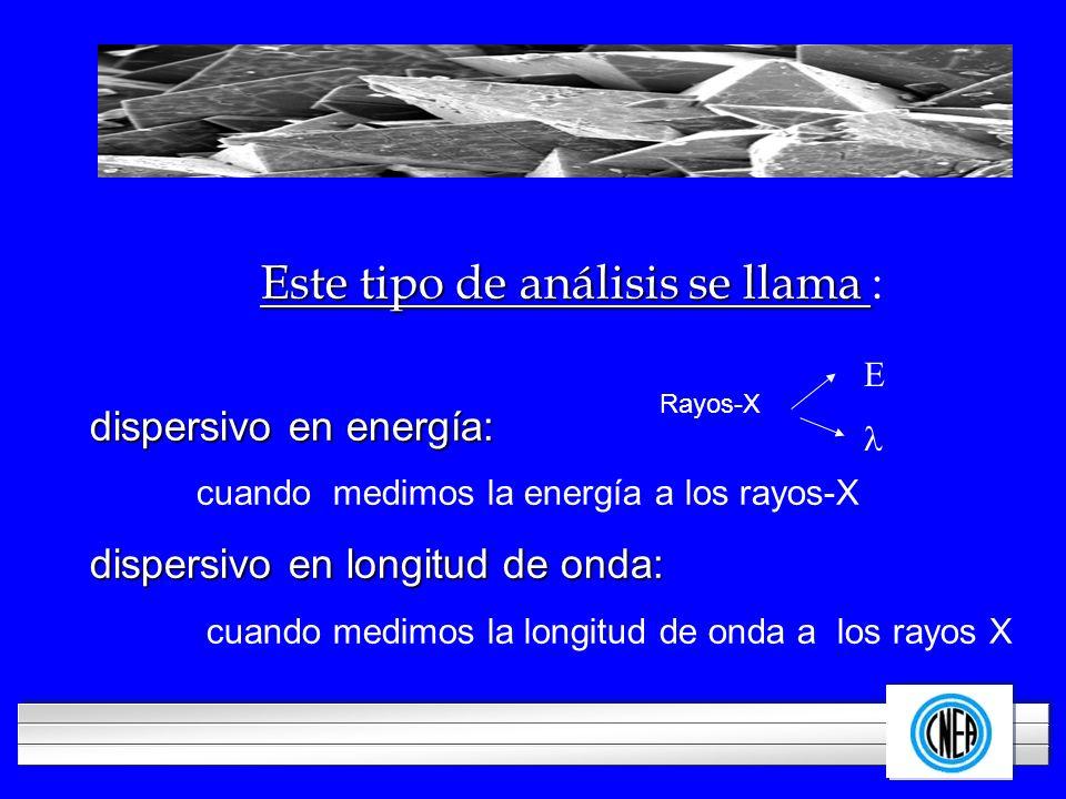 LOGOTIPO DE SU EMPRESA Este tipo de análisis se llama Este tipo de análisis se llama : dispersivo en energía: cuando medimos la energía a los rayos-X