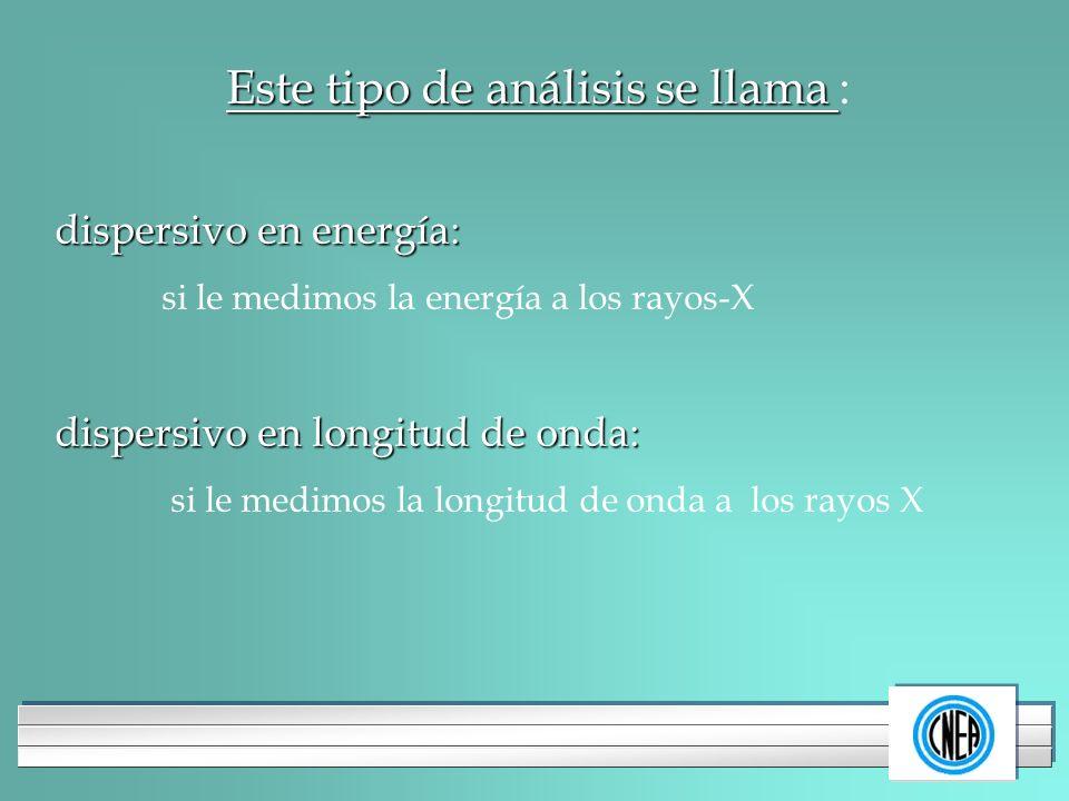 LOGOTIPO DE SU EMPRESA Este tipo de análisis se llama Este tipo de análisis se llama : dispersivo en energía: si le medimos la energía a los rayos-X d