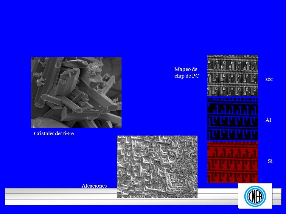 LOGOTIPO DE SU EMPRESA Cristales de Ti-Fe Aleaciones Al Si sec Mapeo de chip de PC