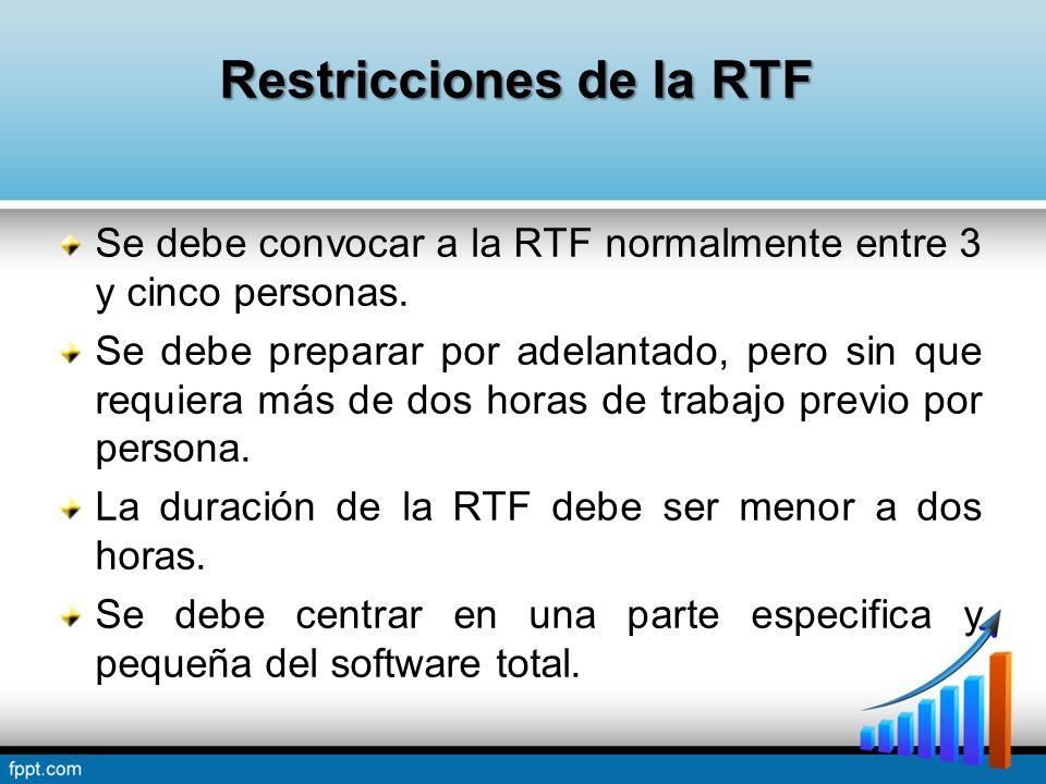 Restricciones de la RTF Se debe convocar a la RTF normalmente entre 3 y cinco personas. Se debe preparar por adelantado, pero sin que requiera más de