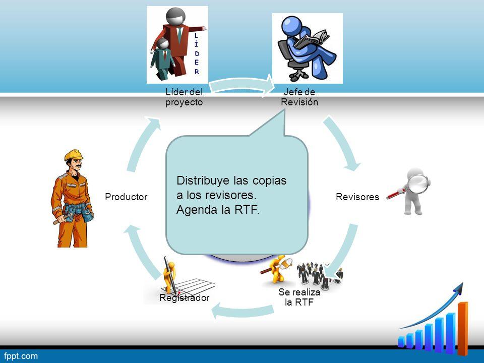 Jefe de Revisión Revisores Se realiza la RTF Registrador Productor Líder del proyecto Proceso de una Revisión Técnica Formal Distribuye las copias a l
