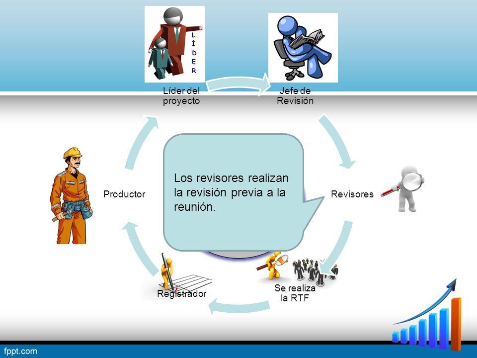 Jefe de Revisión Revisores Se realiza la RTF Registrador Productor Líder del proyecto Proceso de una Revisión Técnica Formal Los revisores realizan la revisión previa a la reunión.