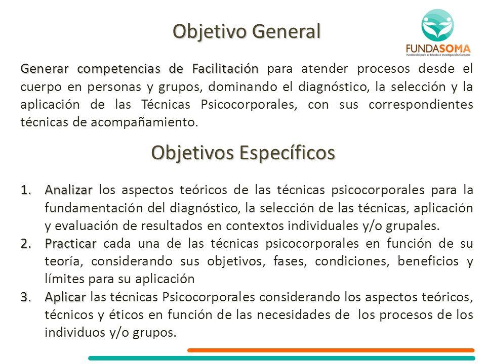 Objetivo General Generar competencias de Facilitación Generar competencias de Facilitación para atender procesos desde el cuerpo en personas y grupos,