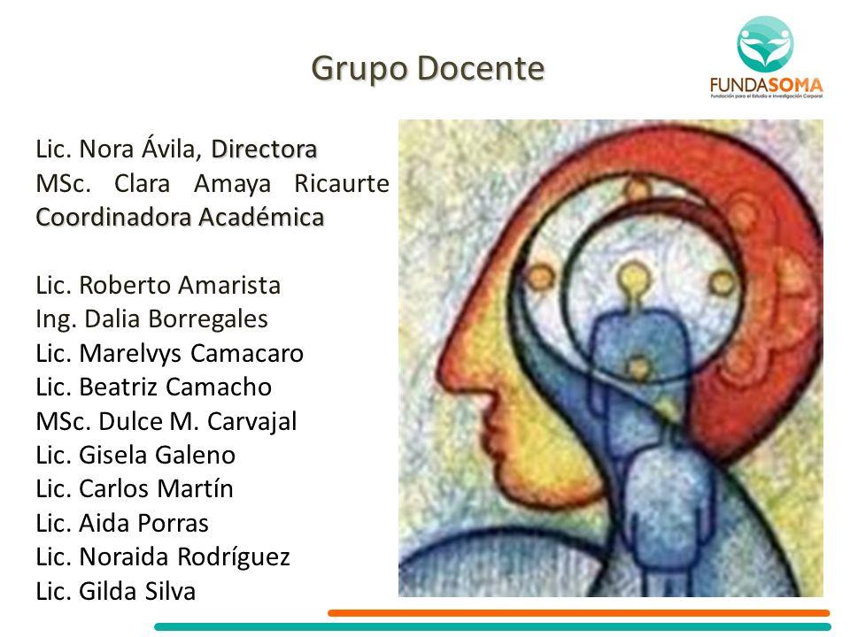 Grupo Docente Directora Lic. Nora Ávila, Directora Coordinadora Académica MSc. Clara Amaya Ricaurte Coordinadora Académica Lic. Roberto Amarista Ing.