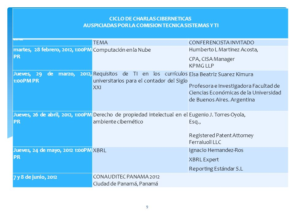 9 CICLO DE CHARLAS CIBERNETICAS AUSPICIADAS POR LA COMISION TECNICA SISTEMAS Y TI FECHA Y HORA TEMACONFERENCISTA INVITADO martes, 28 febrero, 2012, 1:00PM PR Computación en la NubeHumberto L Martinez Acosta, CPA, CISA Manager KPMG LLP Jueves, 29 de marzo, 2012, 1:00PM PR Requisitos de TI en los currículos universitarios para el contador del Siglo XXI Elsa Beatriz Suarez Kimura Profesora e investigadora Facultad de Ciencias Económicas de la Universidad de Buenos Aires.