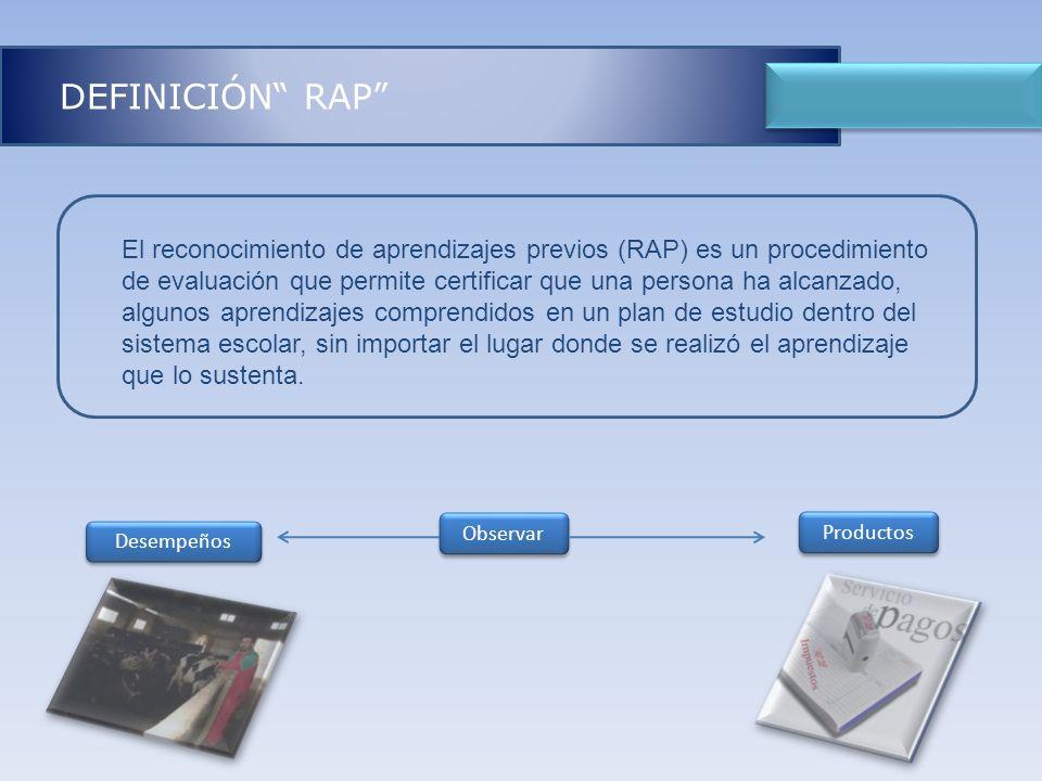 Objetivos DEFINICIÓN RAP El reconocimiento de aprendizajes previos (RAP) es un procedimiento de evaluación que permite certificar que una persona ha a