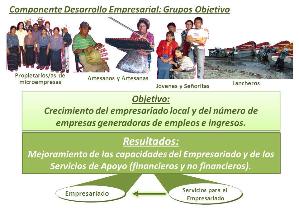 Lancheros Objetivo: Crecimiento del empresariado local y del número de empresas generadoras de empleos e ingresos.